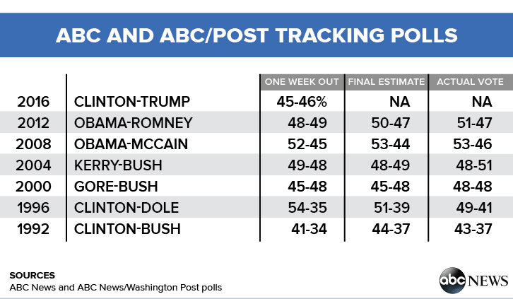 ABC_Poll_3.jpg