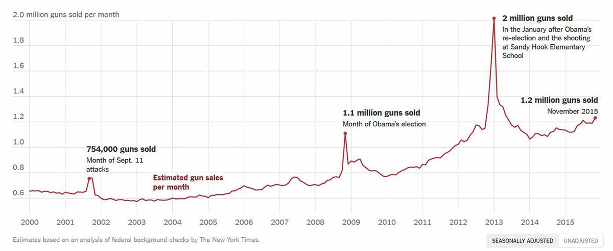 Obama_Gun_Sales.JPG
