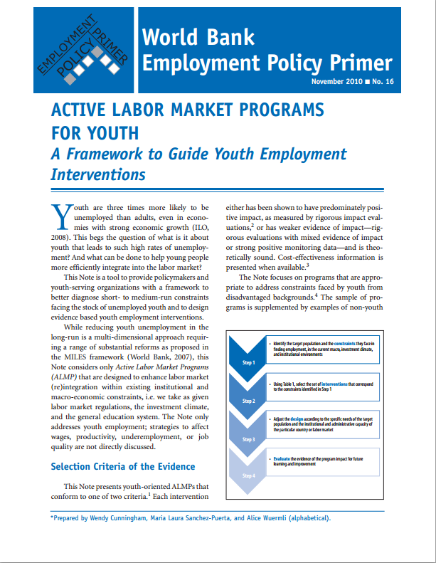 Active_Labor_Market_Programs_for_Youth.png