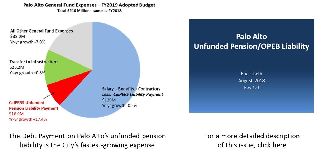 Palo-Alto-Debt-Payment.png