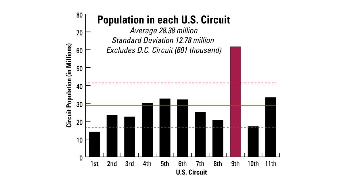 Populatiom-v1.jpg