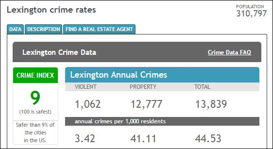 lexington_crime.JPG