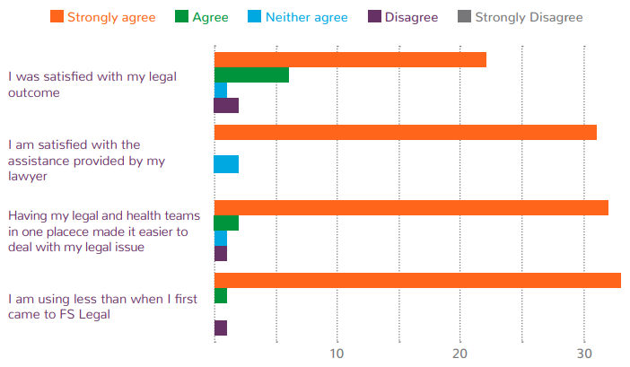 legal_feedback.PNG