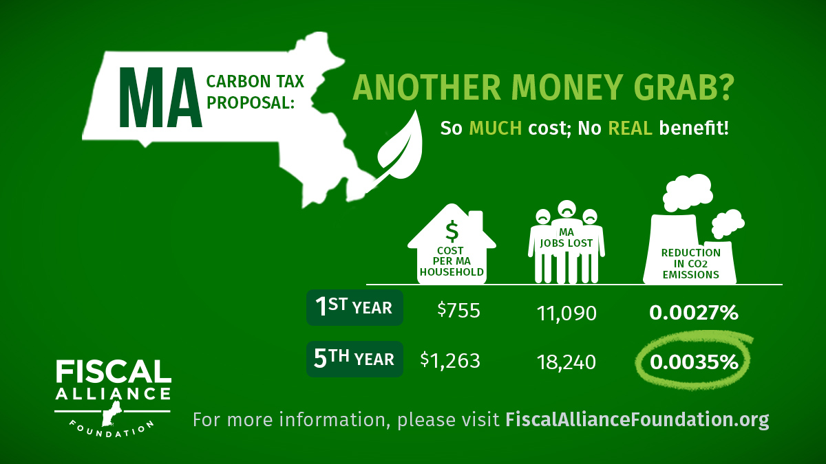Mass. Carbon Tax Proposal Infographic