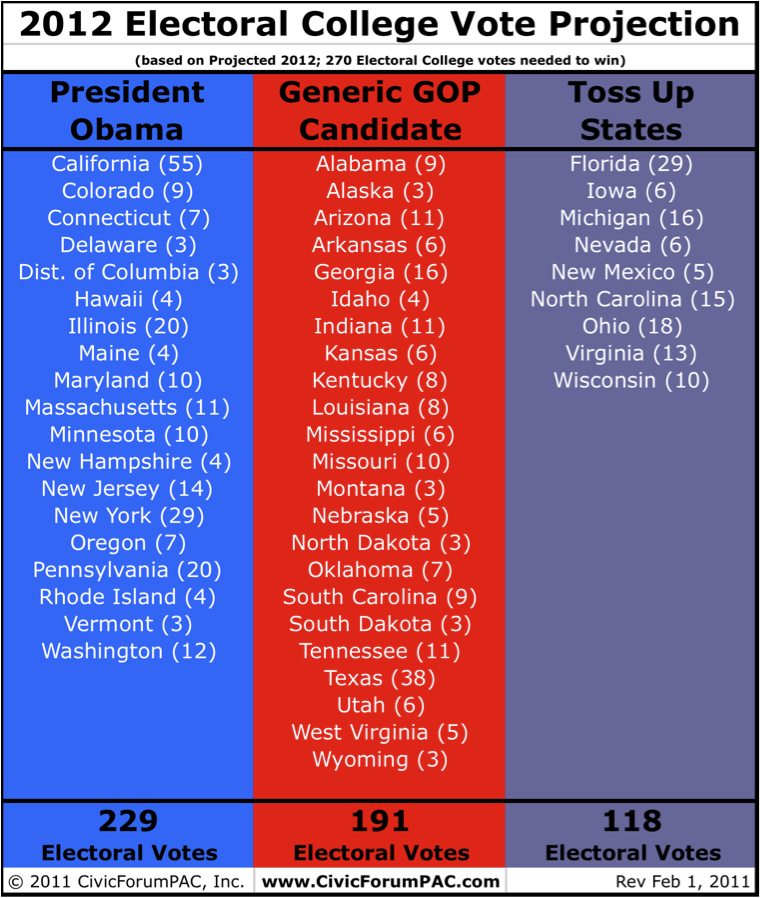 electoral college projection 2012 The ten worst predictions of the 2012 the former house speaker predicted that romney will take 53 percent of the popular vote and at least 300 electoral college.