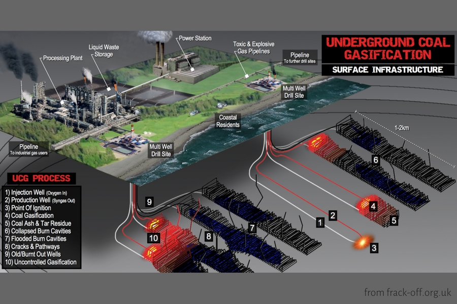 Underground_Coal_Gasification_(2).jpg