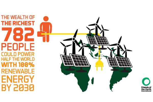 The_wealth_of_782_people_could_power_half_the_world_with_renewable_energy.jpg