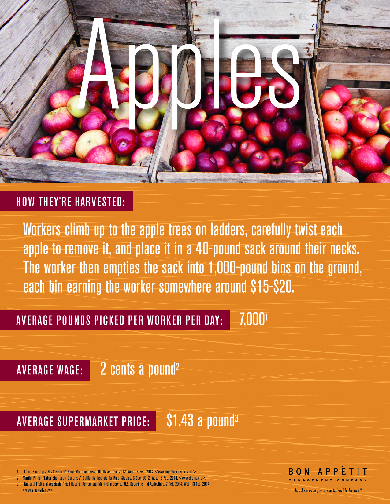 14-4621TableMini-Apples4.jpg