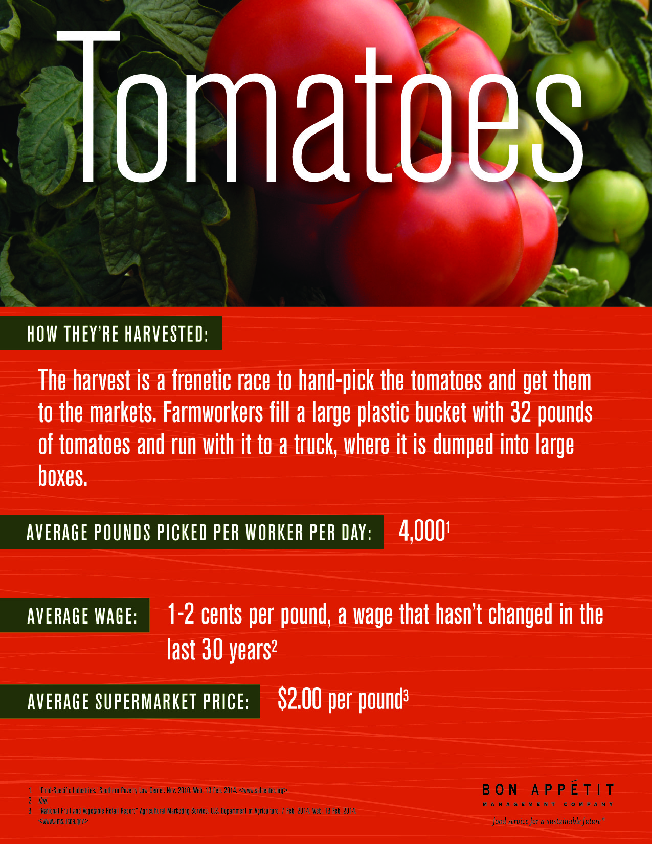 14-4621TableMini-Tomatoes3.jpg
