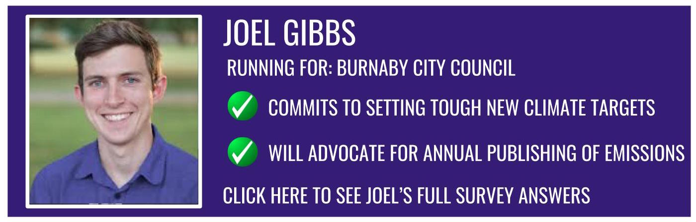 Candidate_Profile_-__Joel_Gibbs.jpg