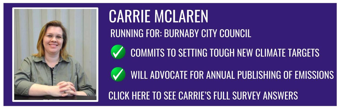 Candidate_Profile_-_Carrie_McLaren.jpg