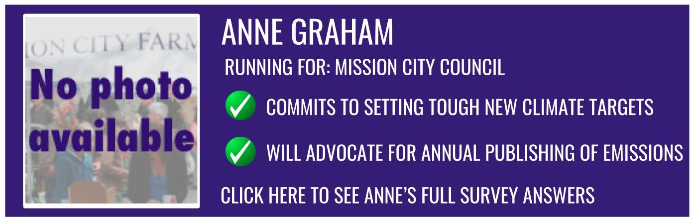 Candidate_Profile_-_Anne_Graham.jpg