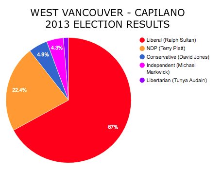 CAPILANO_RESULTS.png