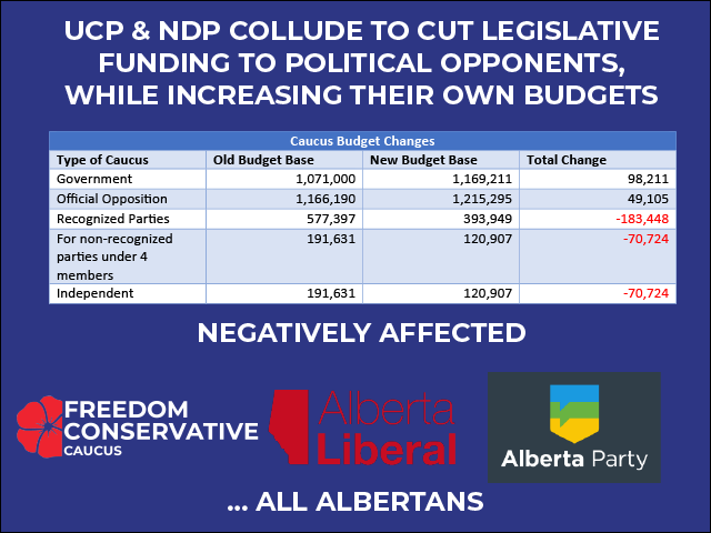 RELEASE: NDP & Tories Collude To Cut Funding To Political Opponents