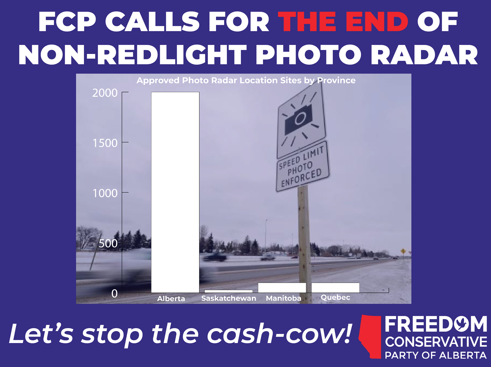 RELEASE: FCP Calls For Legislation On Banning Predatory Photo Radar Locations