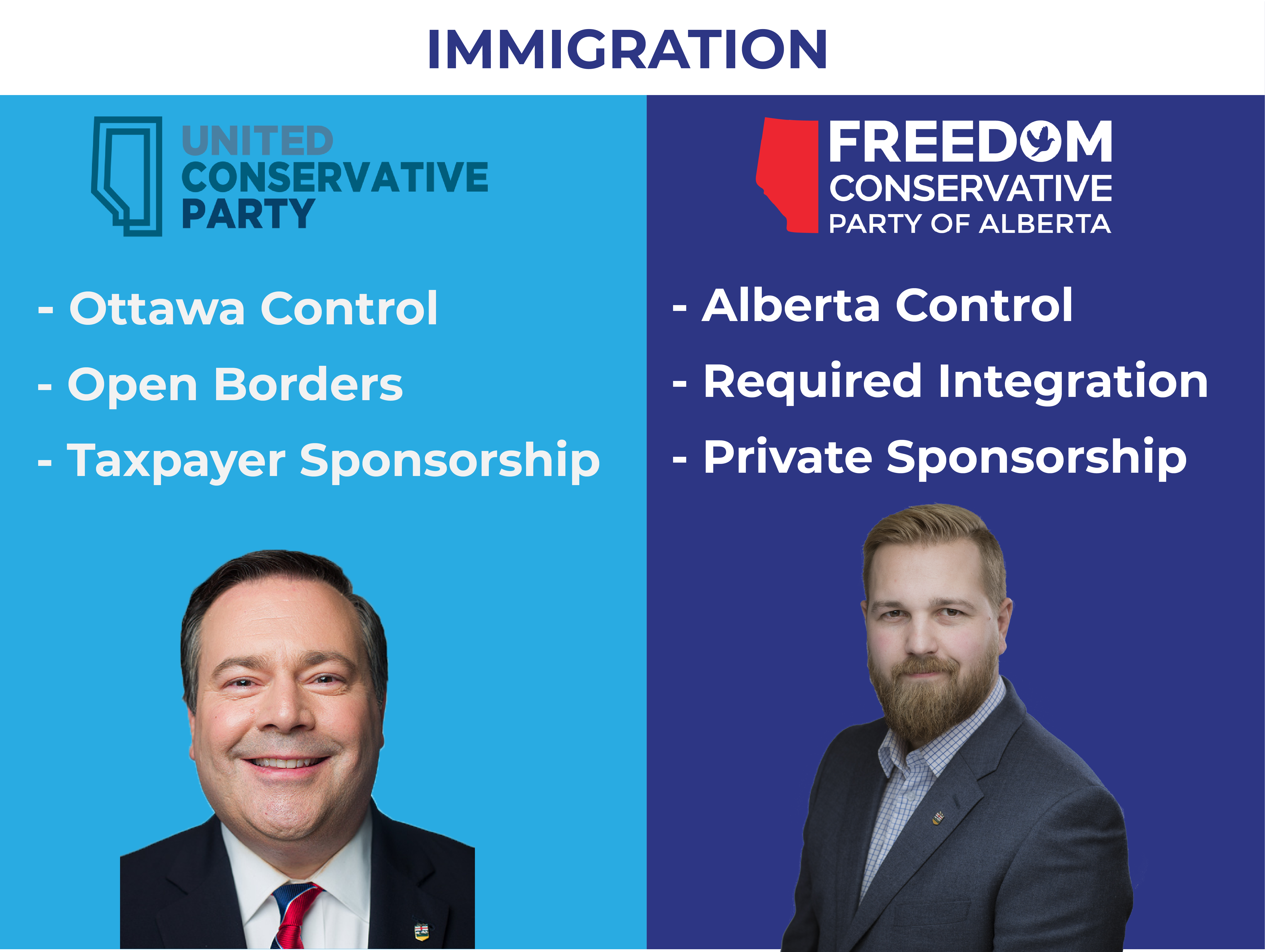 RELEASE: While Tories Support More Open Borders, FCP Demands Alberta Control Over Immigration
