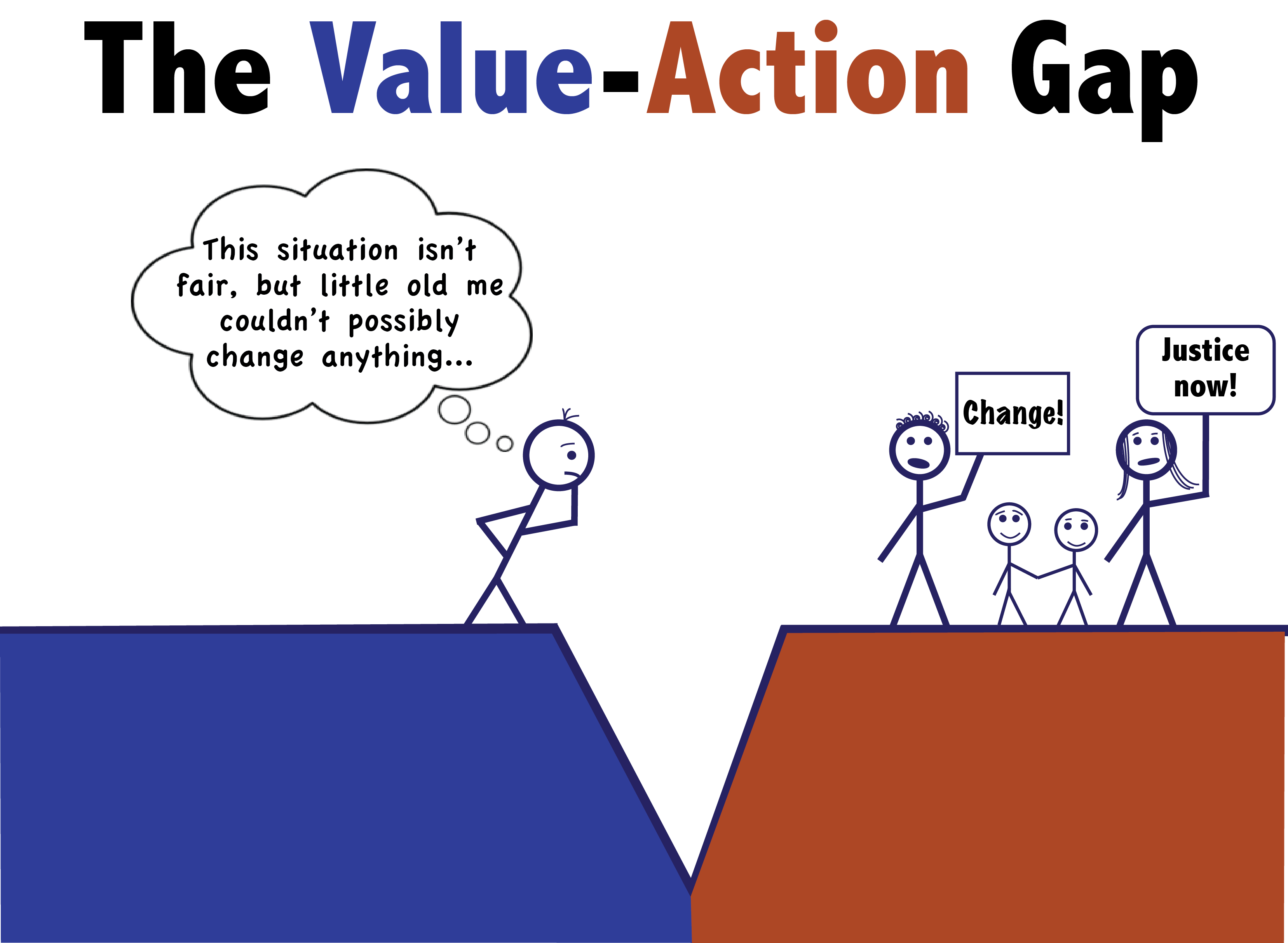 Values-Action_gap.png