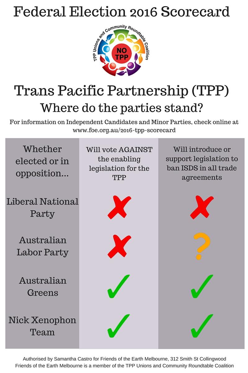 TPP_Scorecard_Election_2016.jpg