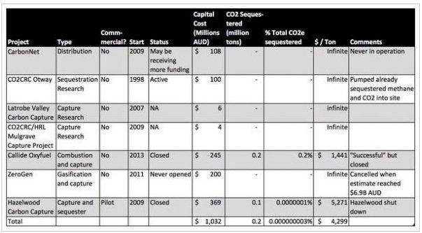 CCS_expenditure.jpeg