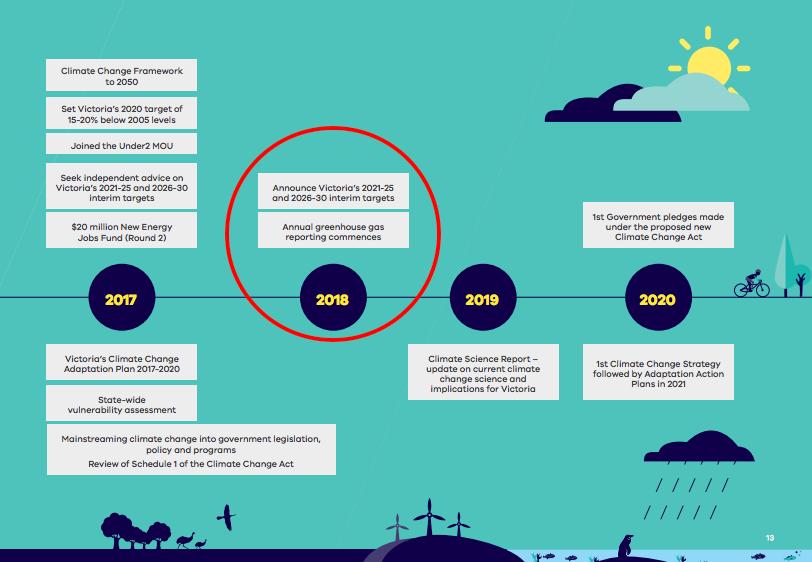 Climate_Framework.png