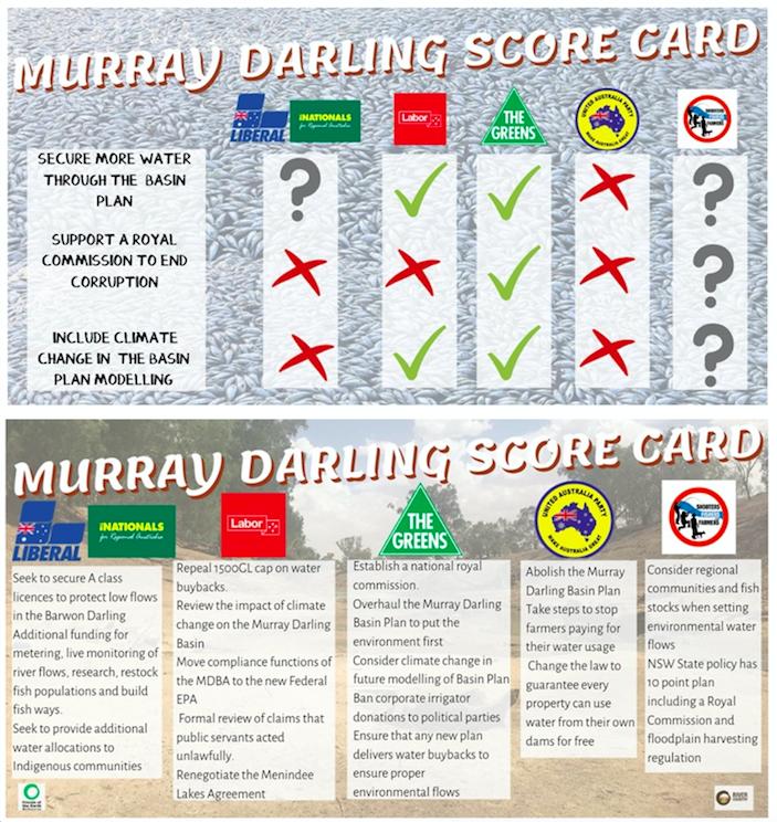 score_card.png