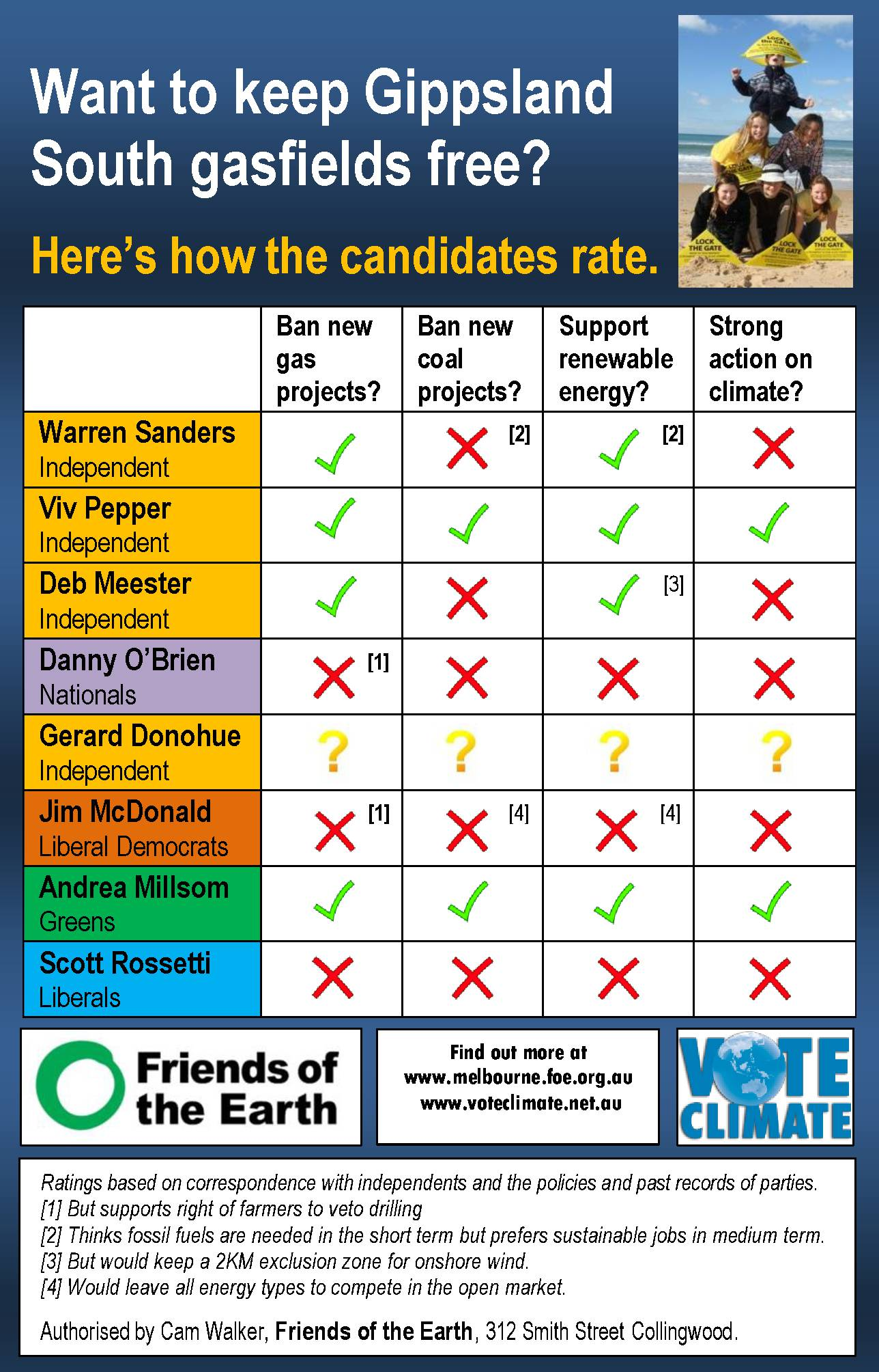 South_Gippsland_scorecard_for_Facebook.jpg