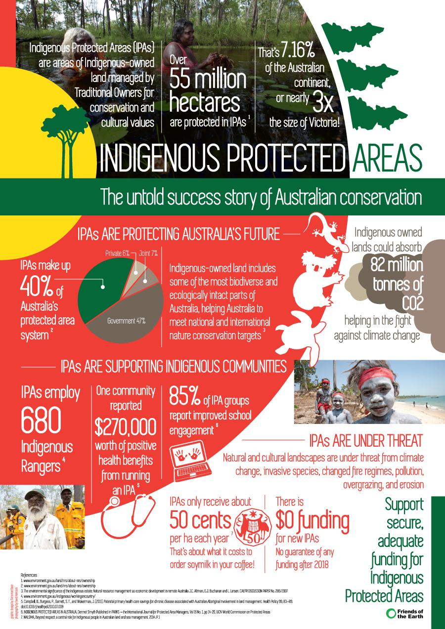 foe-IPA-infographic-WEB.jpg