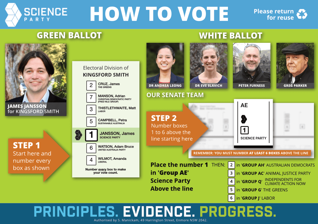 Kingsford Smith how to vote card