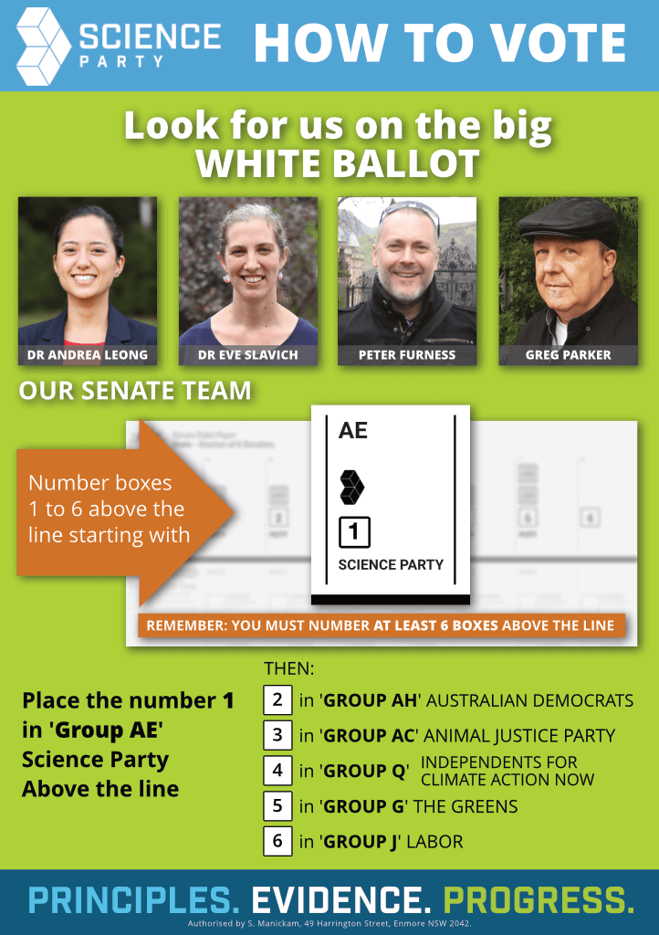 How to vote Science in the NSW Senate