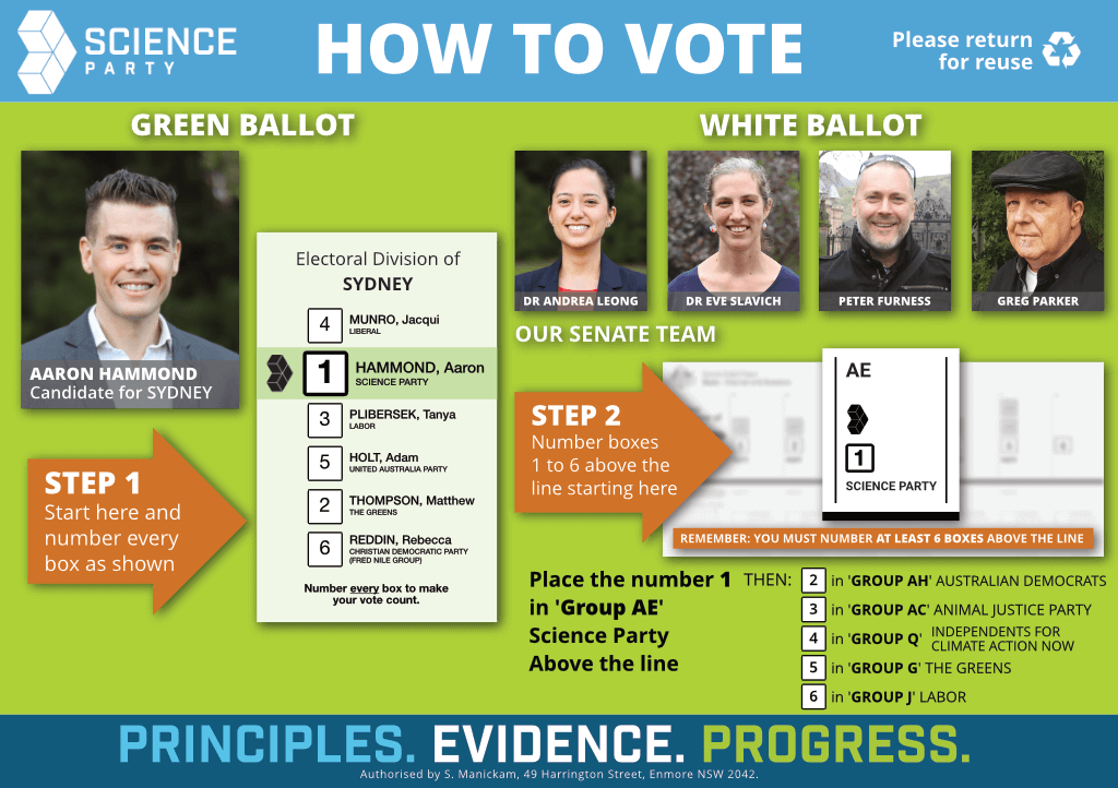 How to vote Science in Sydney