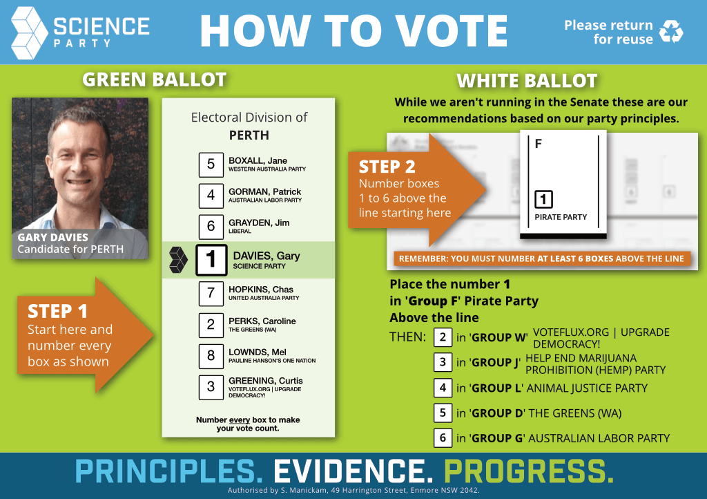 How to vote Science in Perth