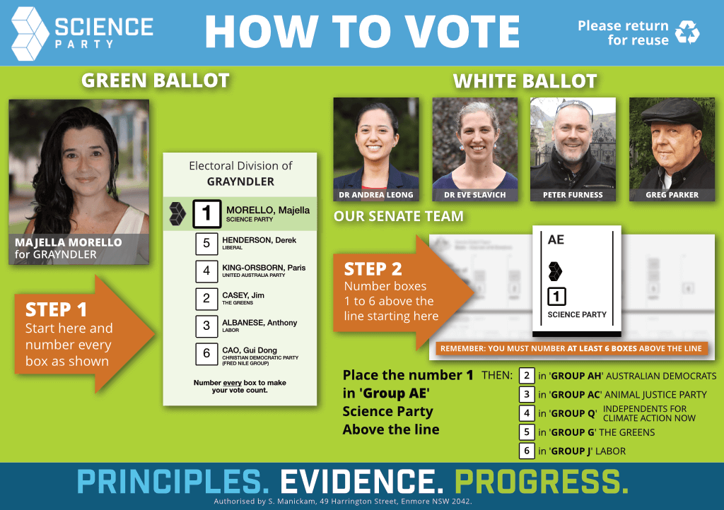 How to vote Science in Grayndler