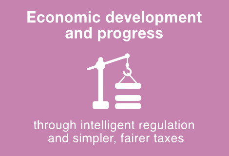 Economic Development and Progress.