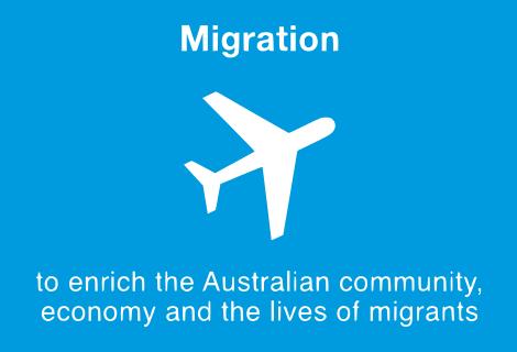 Migration.