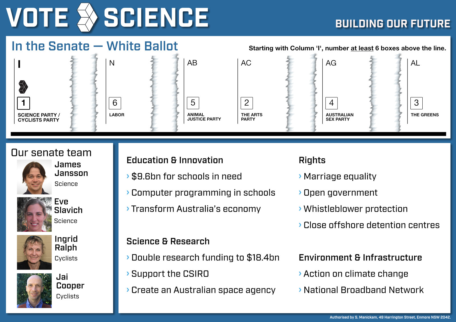 How to vote Science in NSW