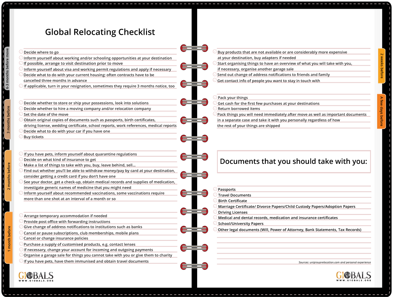 Relocation extensive checklist club globals must have relocation checklist 1betcityfo Gallery