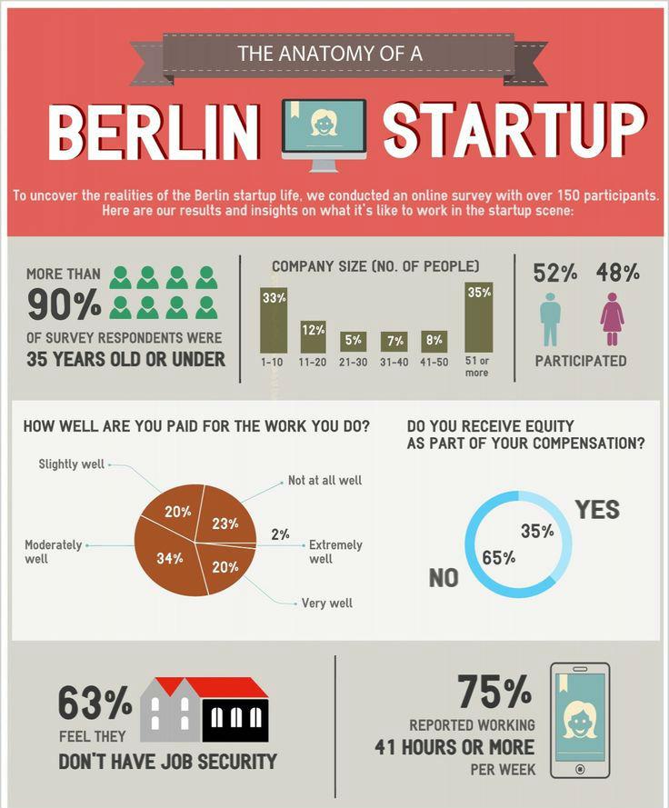 Berlin_Startup.jpg