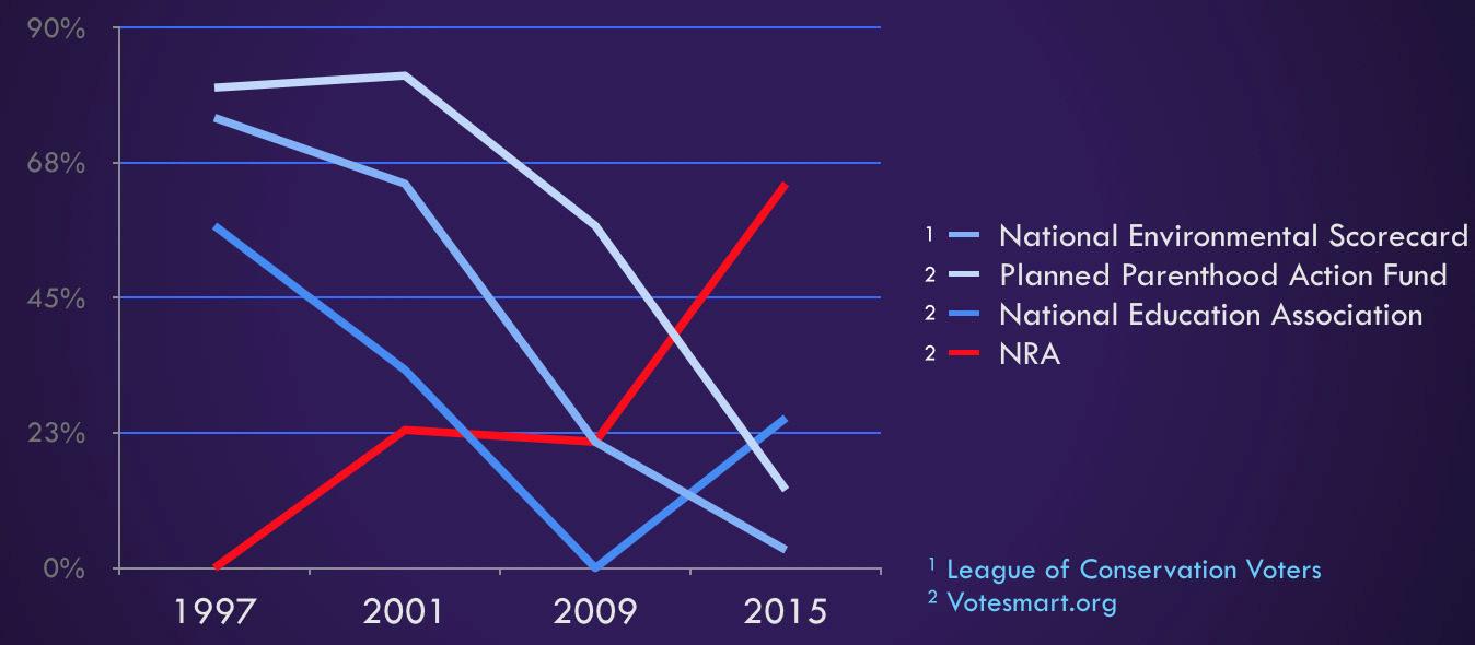 rodney-chart.jpg