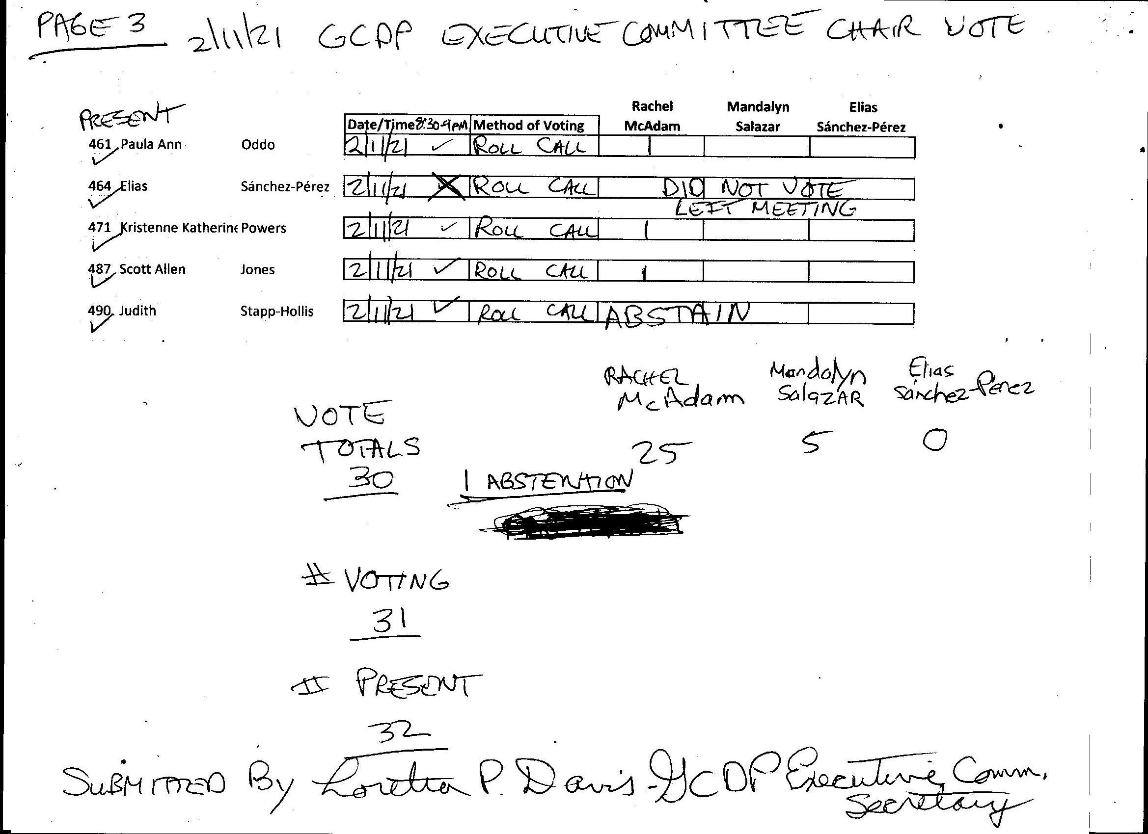 GCDP_Exec_Comm_Vote_2-11-21_Page__3.jpg