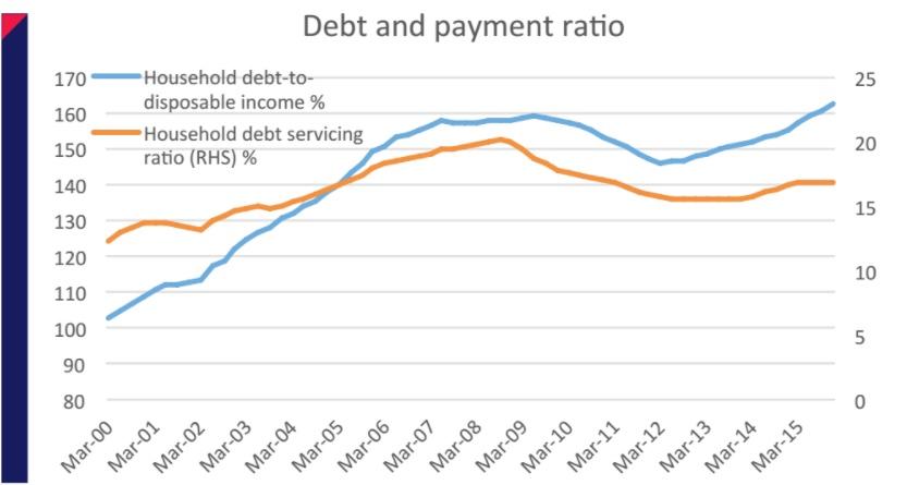 Debtpaymentratio.jpg
