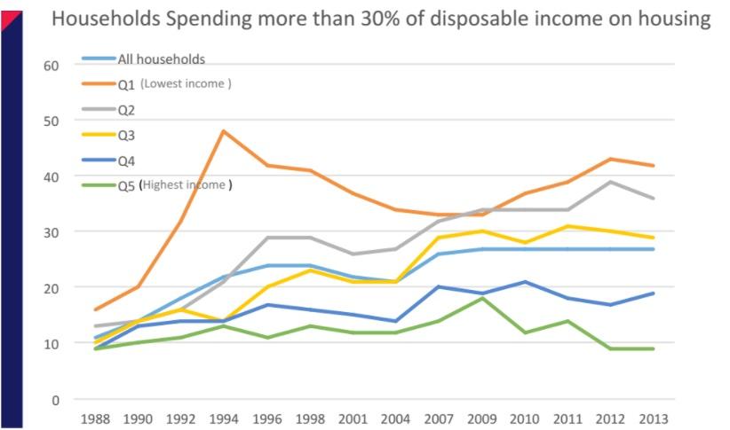 household_spending.jpg