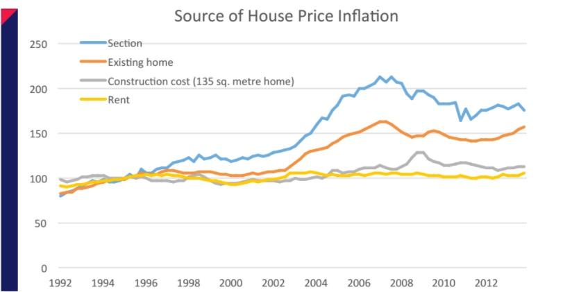 sourcehousepriceinflation.jpg
