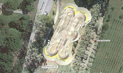 Kangaroo Valley Pump Track - Funding Request