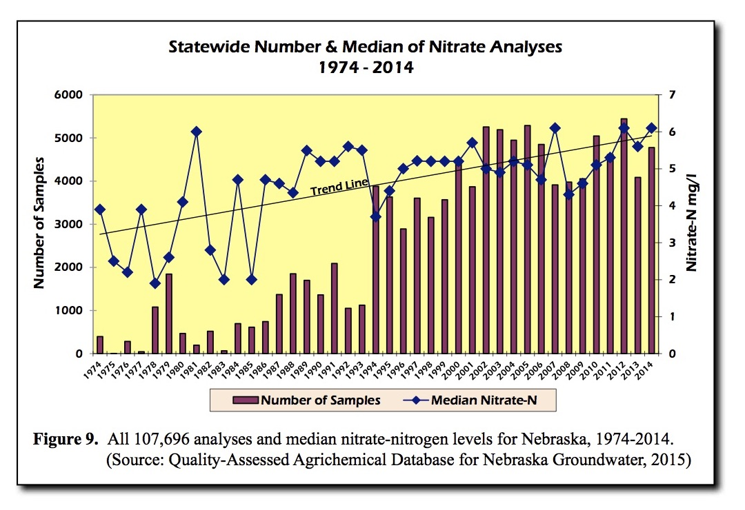 2016_Nebraska_Surface_Water_Quality_Integrated_Report_(dragged).jpg