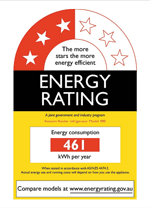 Energy-Ratings-for-Household-Appliances.png