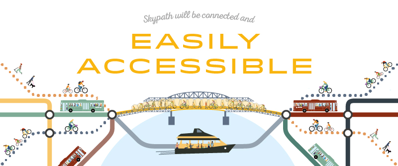 Skypath_Easily_Accessable.jpg