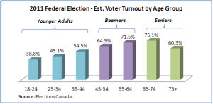 jane_electionturnout