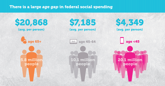 age-gap.png