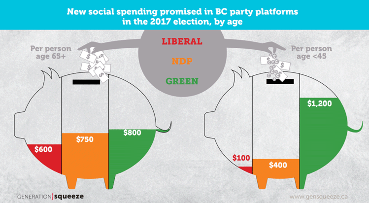 new_spending_2017_election.png