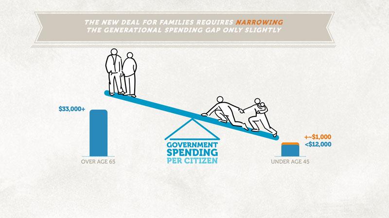 Narrow-spending-gap-small-hr.jpg
